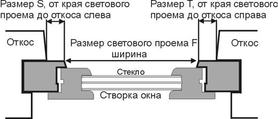 Схема размеров ширины: